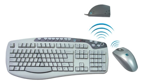 A4Tech KB(S)-535R Keyboard/Mouse Update